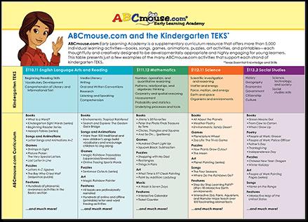 abcmouse and the kindergarten teks - Kindergarten Science Teks